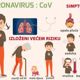 Pitanja i odgovori o bolesti uzrokovanoj novim koronavirusom